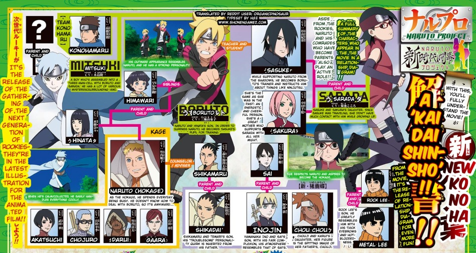 Boruto-Naruto-The-Movie-Children-Scan-02